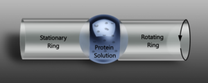 RSD - a precursor to containerless bioreactor